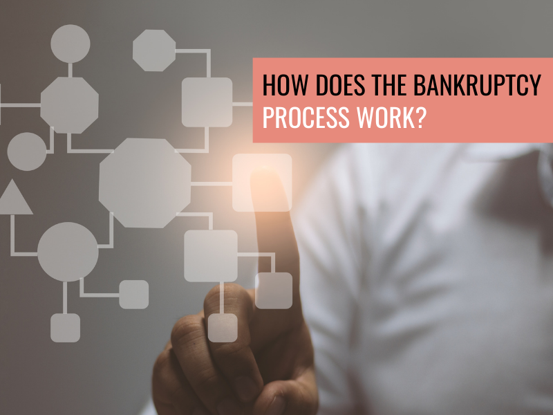 How Does the Bankruptcy Process Work